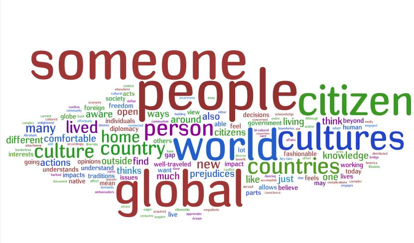 sociology - citizenship wordle