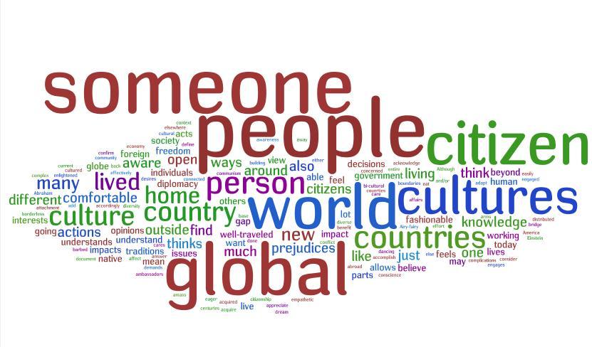 sociology - citizenship wordle